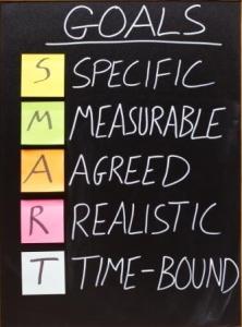 SMART Goals principle